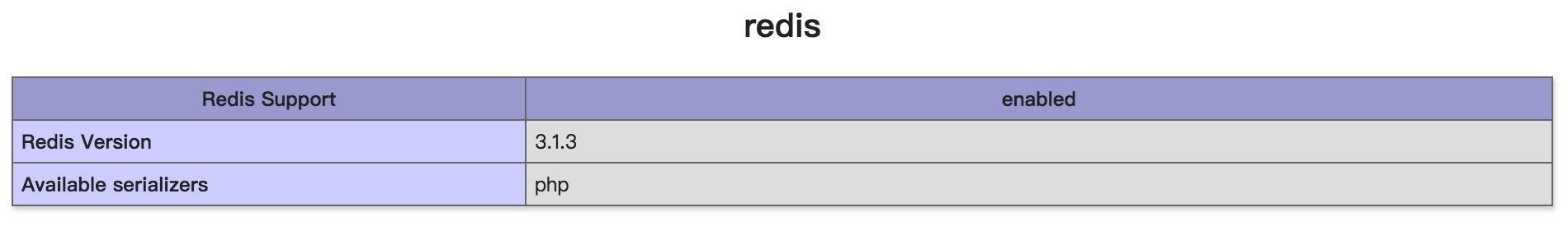为 OLS 的 LSPHP 编译扩展教程-米饭粑